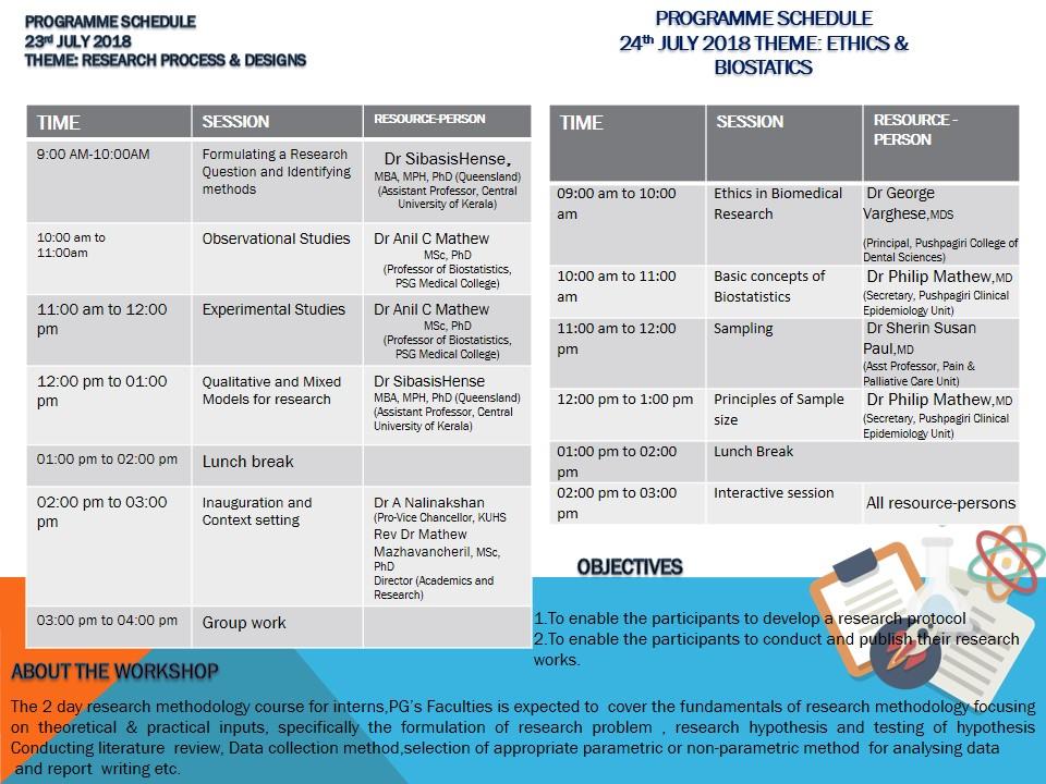 Probe 2018 - Workshop on Research Methodology